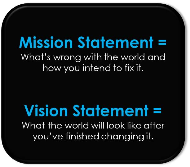 How To Create A Powerful Startup Mission Statement  My Startup Ceo